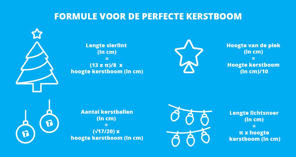 Je vindt op dit plaatje de formule voor de perfecte kerstboom.